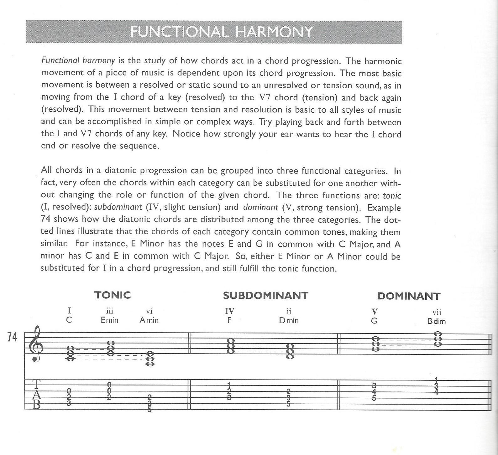 Functional Harmony - Music Tips - Paul Howard